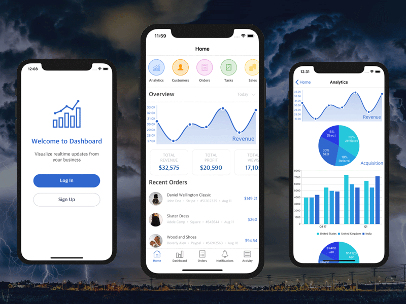 dashboard-ios-app-template-swift-analytics-cover